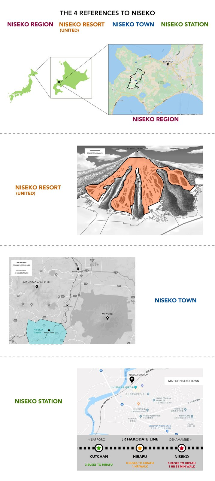 4 common references made to Niseko, Japan.