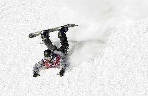 滑雪學校選擇