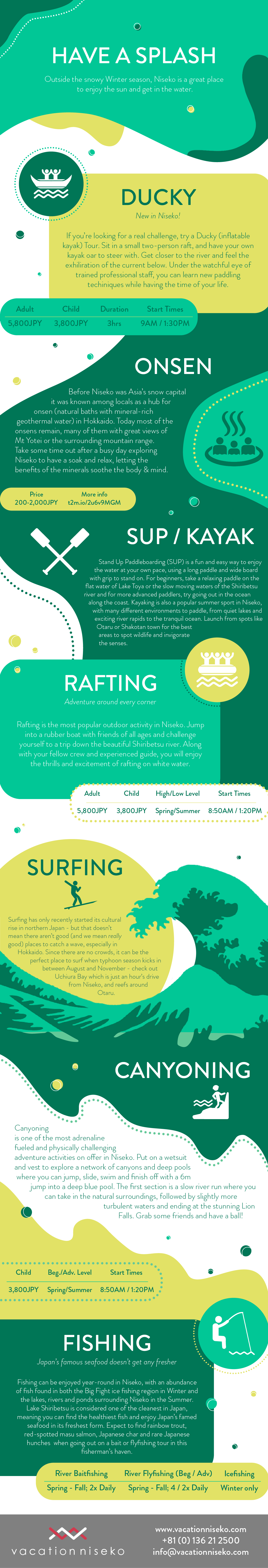 An infographic outlining Summer activities in Niseko: SUP, kayaking, fishing, onsen, ducky tours, rafting, surfing, canyoning and more.