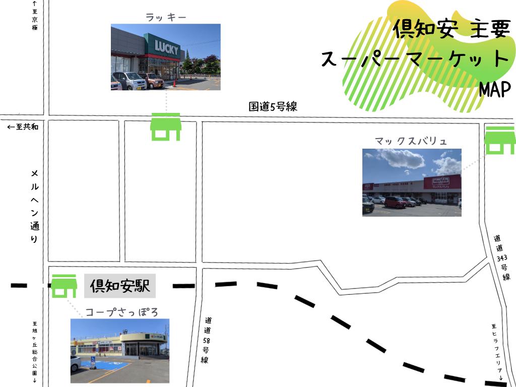 倶知安主要スーパーマーケットMAP